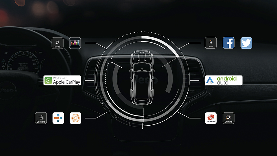 Jeep® Grand Cherokee - Technologie - Apple car play et android auto